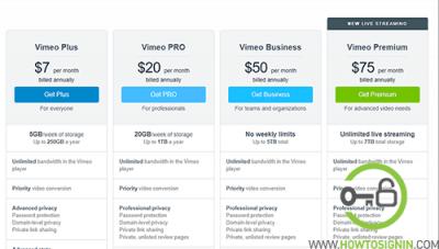 Choose your Vimeo plan